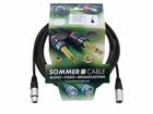 STUDIOKABEL XX-60 powered by Sommer cable