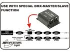 JB Systems - Mini DMX-Splitter, inline Booster