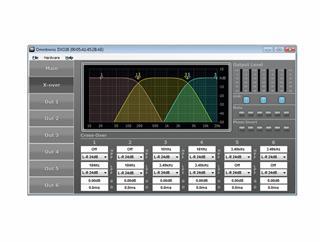 OMNITRONIC DXO-26I Digitaler Controller