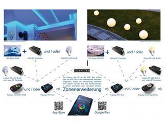 Kapego Controller RGB RF 12/24V max 15A