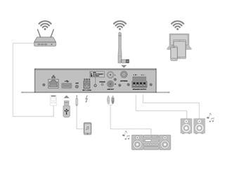 OMNITRONIC CIA-40WIFI WLAN Multiroom Streaming Verstärkersystem