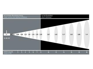 Derksen GL 60 LED Gobo Projektor 60W LED