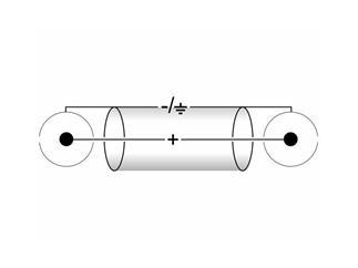 Kabel CC-150 2x2 Cinch rot/sw 15m HighEnd