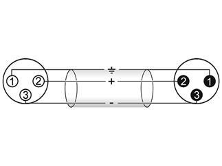Kabel MC-10, 1m, schwarz,XLR m/f,symmet