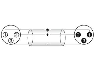 Omnitronic XLR Kabel 3pol 3m schwarz