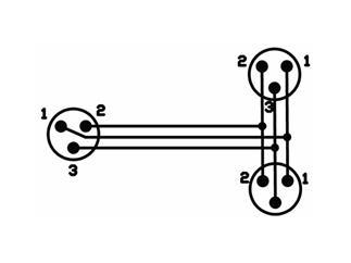 Kabel AC-15 XLR(F)/2x XLR(M), 1,5m