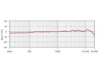 Røde NT1000, Großmembran-Kondensatormikrofon