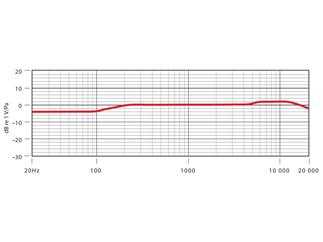 Røde NT5/MP, Stereo-Paar, 2 selektierte Kleinmembranmikrofone im ABS-Koffer