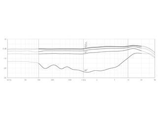 DPA d:fine™ CORE 4188 Slim Directional Flex Headset Mic, 100 mm Boom, Beige, MicroDot