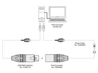 EUROLITE DXT Programmier/Strom-Einspeiser Pixel Converter