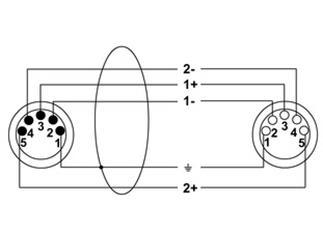Cordial CDX-2 DMX Kabel 5-Pol - 5 adrig - 5m