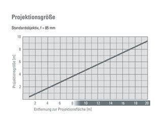 Derksen PHOS 25 outdoor, weiß, 220-240V EU, IP64