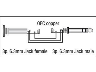 Klinkenverlängerungskabel, Stereoklinke Stecker auf Buchse, 6m