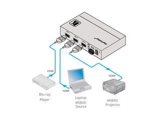 Kramer VS-211H2, 2x1 Automatik-Umschalter für 4K UHD HDMI