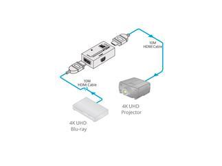 Kramer PT-3H2, 4K UHD HDMI 2.0 Extender