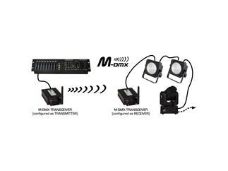 JB Systems M-DMX Transceiver