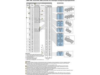IMG STAGE LINE Lichtsteuergerät DMX-1440