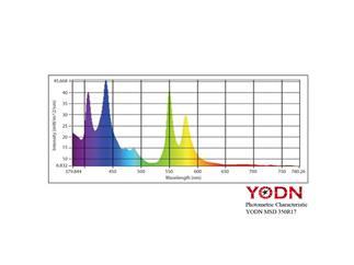 YODN MSD 350 R17 reflector HID lamp, 350W, 15000lm, 7800K