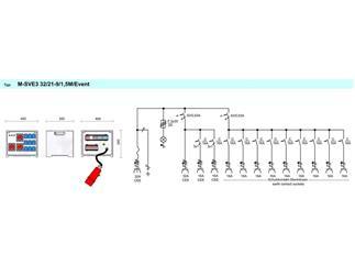 Merz Steckdosenverteiler EVENT Midnight 32A - SVE3 32/21-9/1,5M