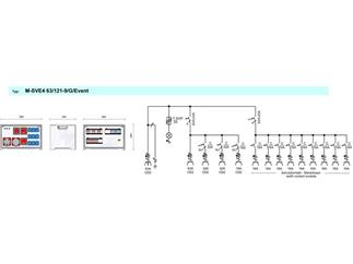 Merz Steckdosenverteiler EVENT Midnight 63A - SVE4 63/121-9/G