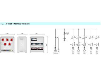 Merz Steckdosenverteiler EVENT Midnight 400A - SVE5-4 400/0032-0/G