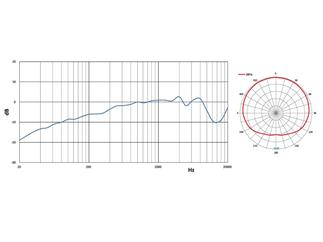MicW i266 - Mini-Aufnahmemikrofon (Niere) für mobile Geräte