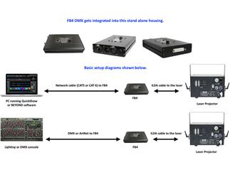 Pangolin Flashback 4 DMX BOX mit Pangolin QuickShow 3.0 Software