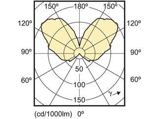 MASTER LEDcandle D 4-25W E14, warmweiß, 2700° Kelvin, klar