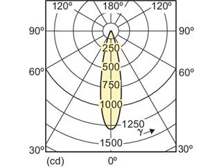 Philips MAS LEDspotMV VLE D 3.5-35W GU10 827 25D 2700K