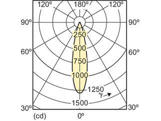 Philips MAS LEDspotMV VLE D 3.5-35W GU10 830 25D 3000K