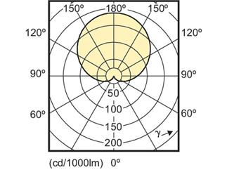 Philips CorePro LEDbulb 11-75W 827 E27 nicht dimmbar, matt