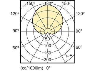 Philips CorePro LEDbulb 9-60W 827 E27 matt nicht dimmbar