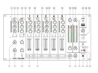 DAP-Audio IMIX-7.2 USB Mixer 6 HE