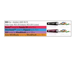 Klotz RC5, Cat5 50m, Schill GT380 Trommel Ethercon, bordeauviolett