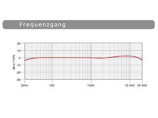 "RODE M5-MP, Kleinmembran 1/2"" Elektret Kondensator"