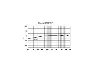 Shure KSM 137 / SL Kleinmembran Mikrofon