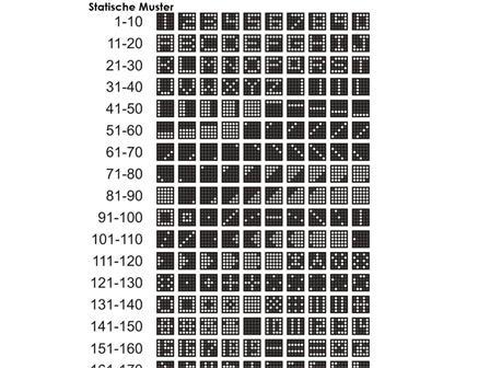 Showtec Matrix Blinder 5x5 - DMX - 25x 75Watt Par 30 Flood