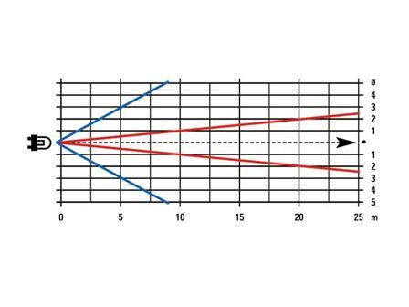 Ultralite Quadro-1200 AL/PC 11-57° incl. FFR