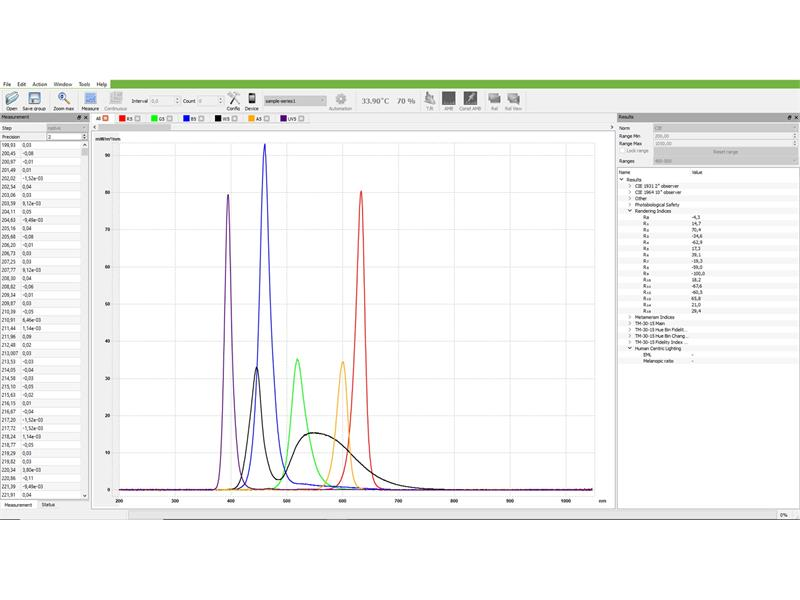 Flash Professional LED PAR 64 300W 6in1 COB RGBWAUV + BARNDOOR Mk2
