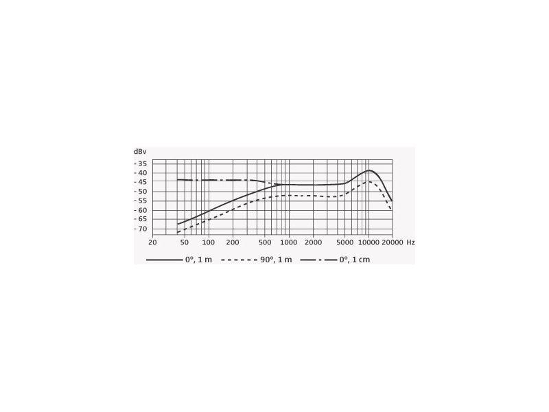 Sennheiser HSP 4-ew-3 (Niere), beige ,mit ew-Klinkenstecker 3,5 mm