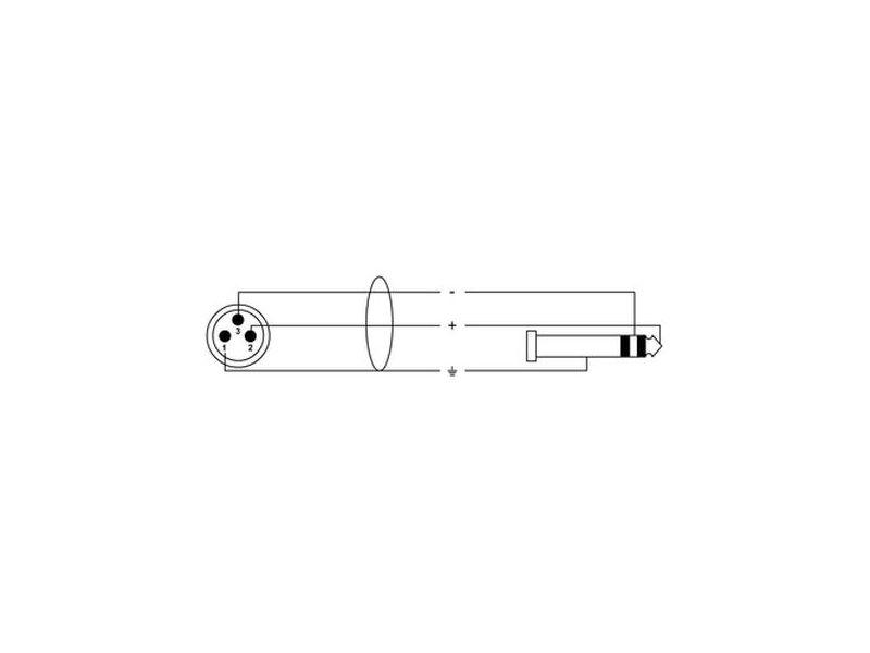 Cordial Road Line® XLR Male - 6,3mm Stereo Klinke, 5,0m